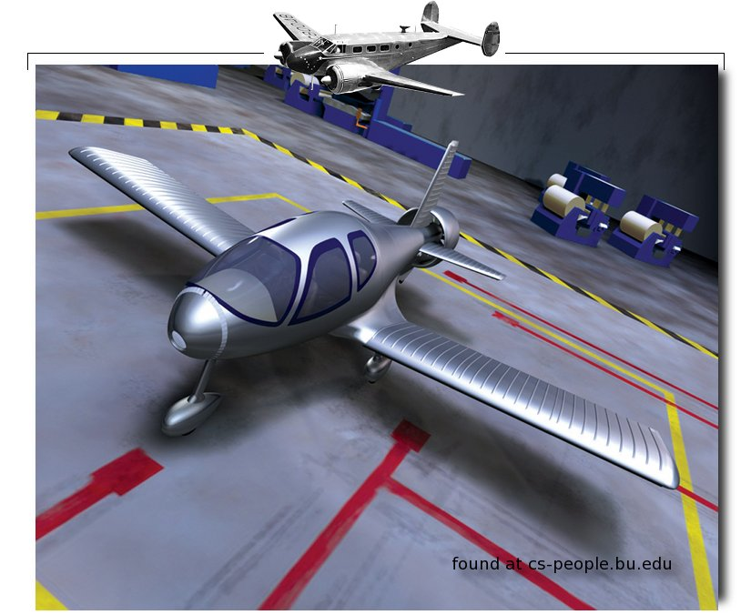 the future of general aviation